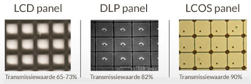 1-1-panel_technology_ger_tcm83-478941kopie